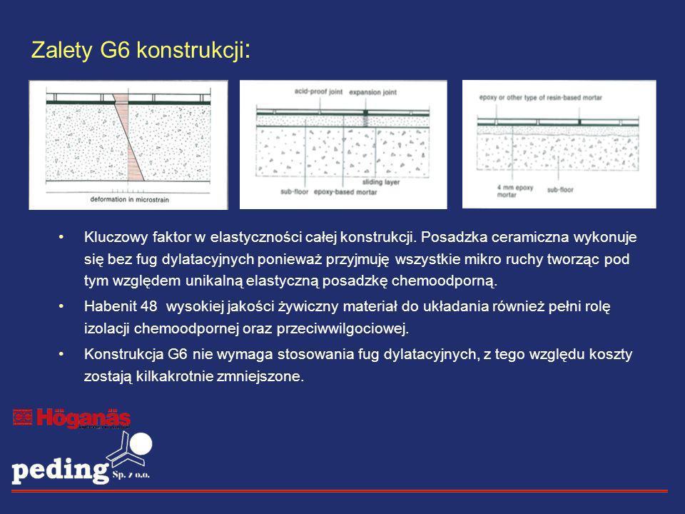 Zalety G6 konstrukcji : Kluczowy faktor w elastyczności całej konstrukcji. Posadzka ceramiczna wykonuje się bez fug dylatacyjnych ponieważ przyjmuję w