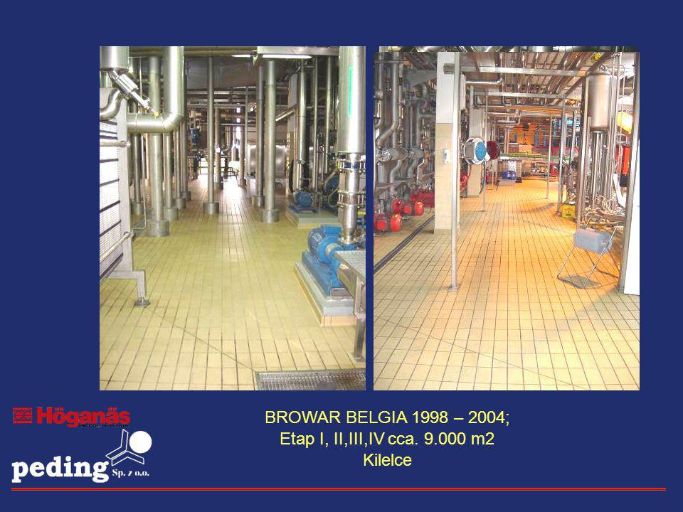 BROWAR BELGIA 1998 – 2004; Etap I, II,III,IV cca. 9.000 m2 Kilelce