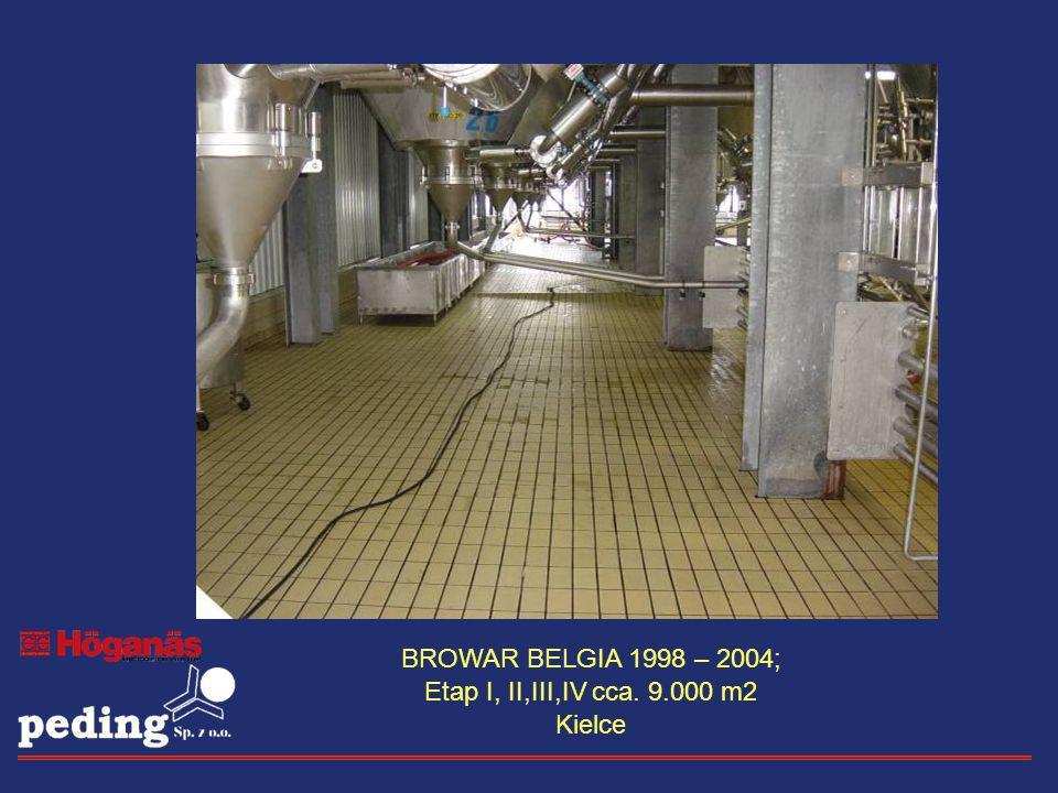 BROWAR BELGIA 1998 – 2004; Etap I, II,III,IV cca. 9.000 m2 Kielce