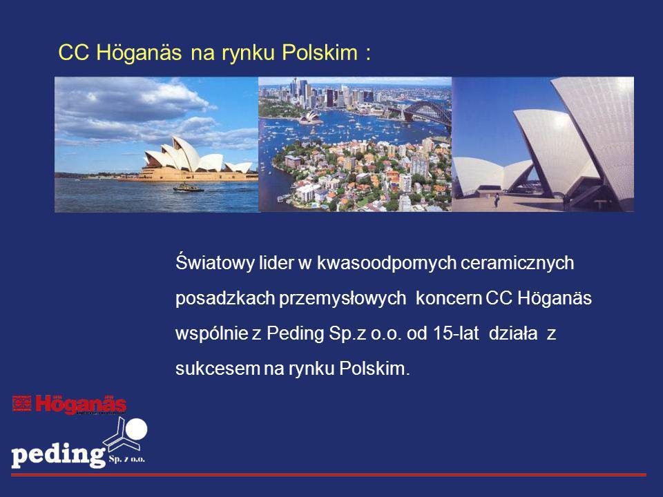 CC Höganäs na rynku Polskim : Światowy lider w kwasoodpornych ceramicznych posadzkach przemysłowych koncern CC Höganäs wspólnie z Peding Sp.z o.o. od