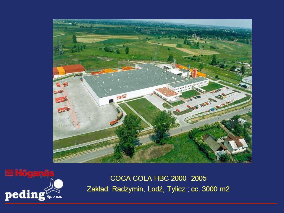 COCA COLA HBC 2000 -2005 Zakład: Radzymin, Lodź, Tylicz ; cc. 3000 m2