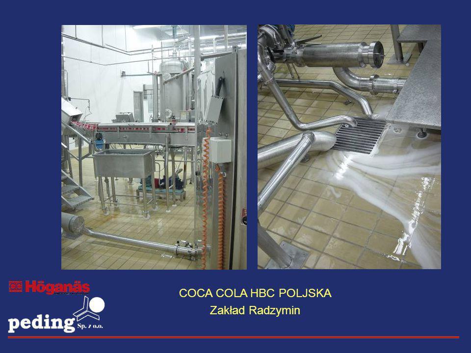 COCA COLA HBC POLJSKA Zakład Radzymin