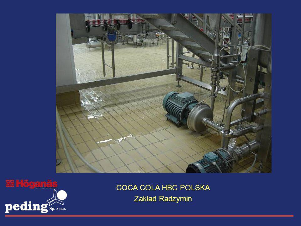 COCA COLA HBC POLSKA Zakład Radzymin