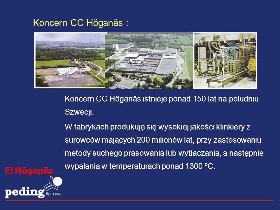 Koncern CC Höganäs : Koncern CC Höganäs istnieje ponad 150 lat na południu Szwecji. W fabrykach produkuję się wysokiej jakości klinkiery z surowców ma