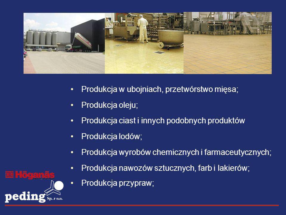 Produkcja w ubojniach, przetwórstwo mięsa; Produkcja oleju; Produkcja ciast i innych podobnych produktów Produkcja lodów; Produkcja wyrobów chemicznyc