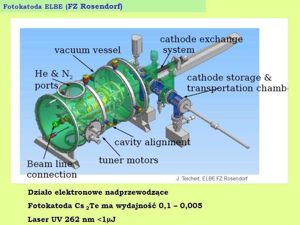 J. Teichert, ELBE FZ Rosendorf Działo elektronowe nadprzewodzące Fotokatoda Cs 2 Te ma wydajność 0,1 – 0,005 Laser UV 262 nm <1µJ Fotokatoda ELBE ( FZ
