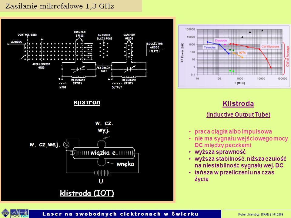 Robert Nietubyć, IFPAN 21.04.2009 klistron klistroda (IOT) Klistroda (Inductive Output Tube) praca ciągła albo impulsowa nie ma sygnału wejściowego mo