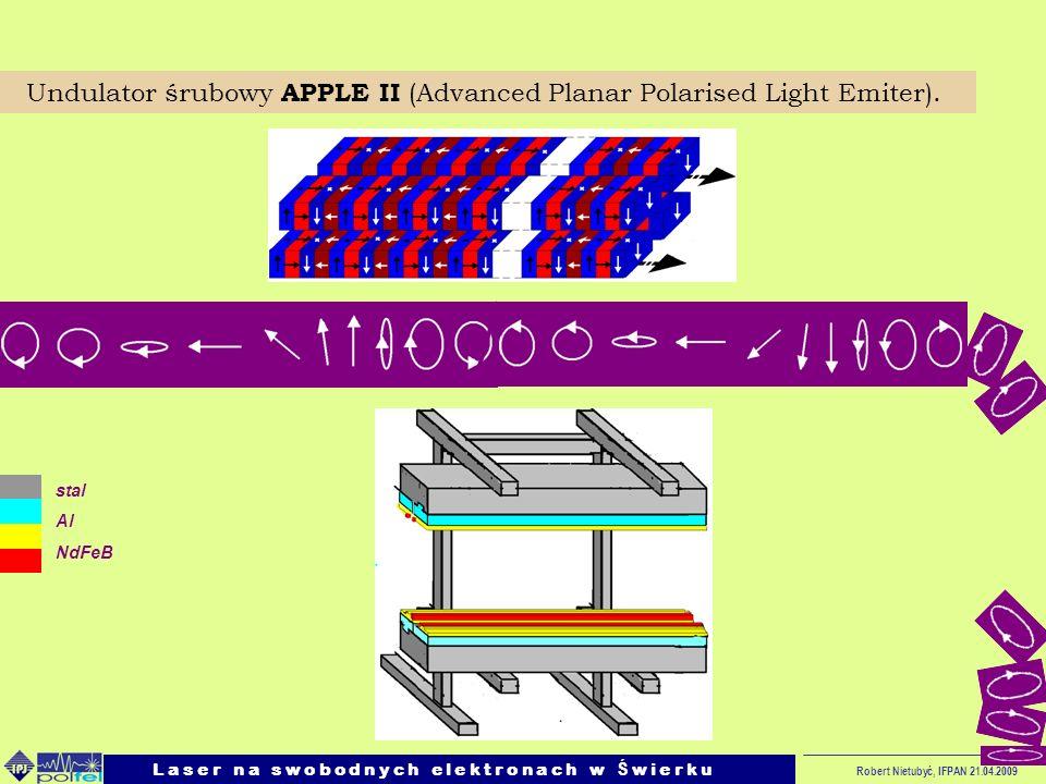 Robert Nietubyć, IFPAN 21.04.2009 Undulator śrubowy APPLE II (Advanced Planar Polarised Light Emiter). stal Al NdFeB L a s e r n a s w o b o d n y c h