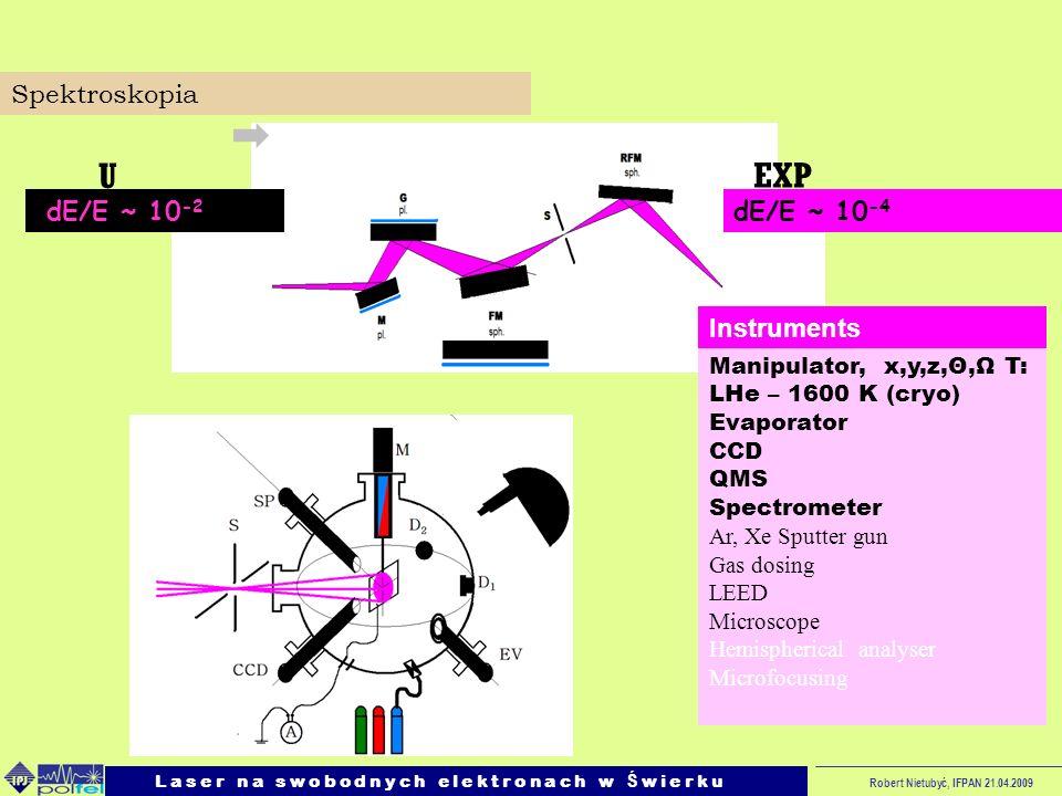 Robert Nietubyć, IFPAN 21.04.2009 U EXP Manipulator, x,y,z,Θ,Ω T: LHe – 1600 K (cryo) Evaporator CCD QMS Spectrometer Ar, Xe Sputter gun Gas dosing LE