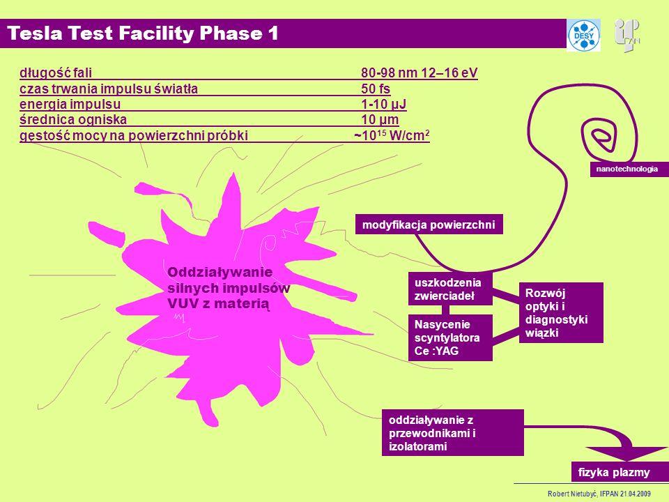 Robert Nietubyć, IFPAN 21.04.2009 Tesla Test Facility Phase 1 długość fali 80-98 nm 12–16 eV czas trwania impulsu światła 50 fs energia impulsu 1-10 μ