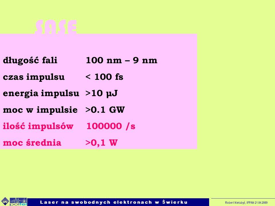 Robert Nietubyć, IFPAN 21.04.2009 ICN ( I – CN)* I CN I +CN+E tr Pompa: 100 – 150 fs 0,15 μJ 612nm – 619 nm Laser CPM + barwnik Sonda: 40 fs 0,15 μJ 612nm – 619 nm +1060 nm Detekcja: 388,9 nm – 389, 5 nm 200 fs, 4 Å, 4 drgnienia, 7° NaI Nagroda Nobla w 1999 Oscylacje atomów w stanie wzbudzonym R = od 2,7 Å – do …