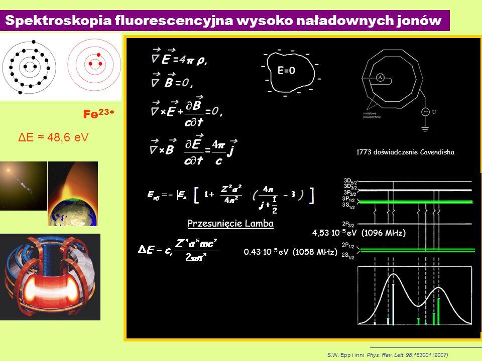 Spektroskopia fluorescencyjna wysoko naładownych jonów Fe 23+ ΔE 48,6 eV 1773 doświadczenie Cavendisha Przesunięcie Lamba 4,53 10 -5 eV (1096 MHz) 0.4