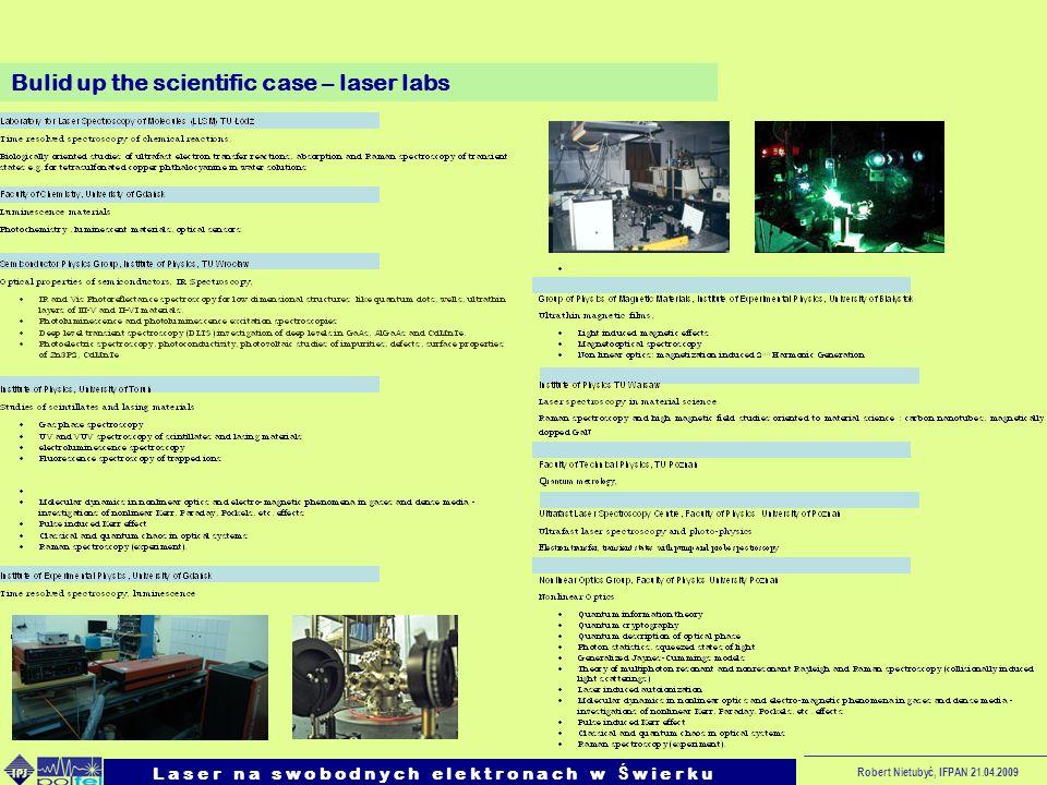 Robert Nietubyć, IFPAN 21.04.2009 Bulid up the scientific case – laser labs L a s e r n a s w o b o d n y c h e l e k t r o n a c h w Ś w i e r k u
