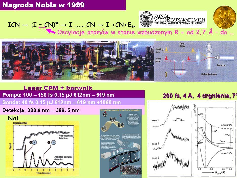 Robert Nietubyć, IFPAN 21.04.2009 ICN ( I – CN)* I CN I +CN+E tr Pompa: 100 – 150 fs 0,15 μJ 612nm – 619 nm Laser CPM + barwnik Sonda: 40 fs 0,15 μJ 6