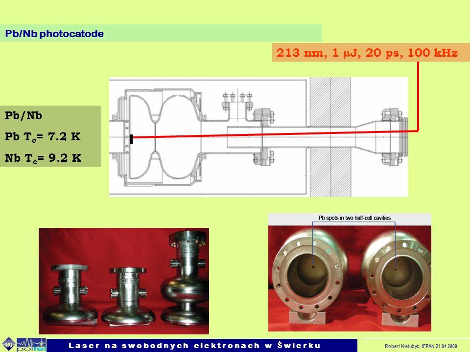 Robert Nietubyć, IFPAN 21.04.2009 213 nm, 1 µJ, 20 ps, 100 kHz Pb/Nb Pb T c = 7.2 K Nb T c = 9.2 K Pb/Nb photocatode L a s e r n a s w o b o d n y c h