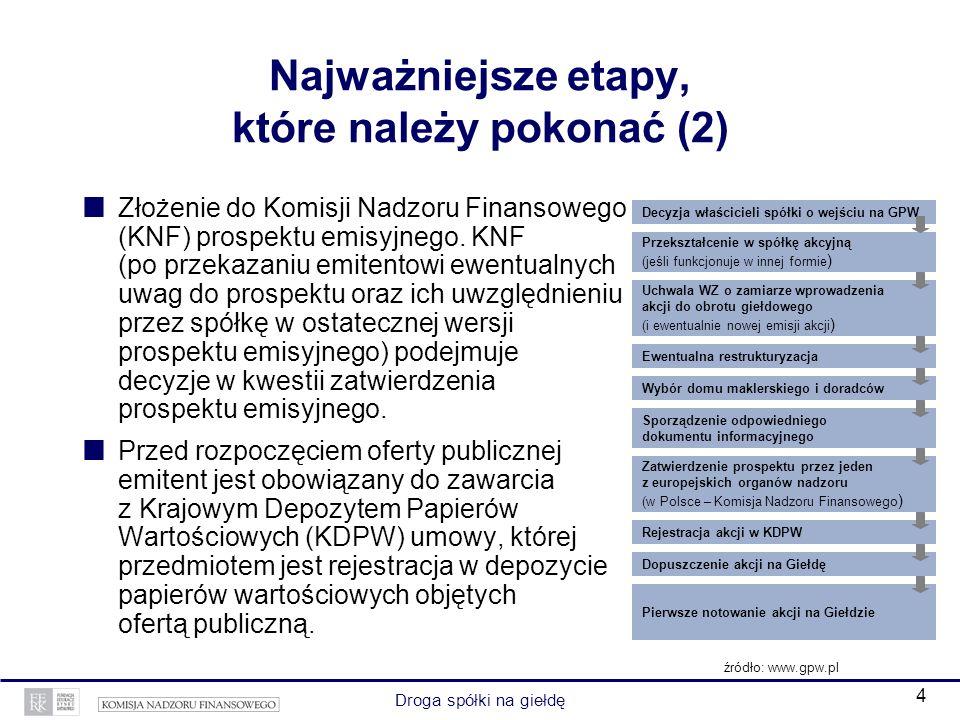 4 Droga spółki na giełdę Najważniejsze etapy, które należy pokonać (2) Złożenie do Komisji Nadzoru Finansowego (KNF) prospektu emisyjnego.