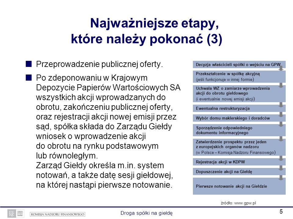 4 Droga spółki na giełdę Najważniejsze etapy, które należy pokonać (2) Złożenie do Komisji Nadzoru Finansowego (KNF) prospektu emisyjnego. KNF (po prz