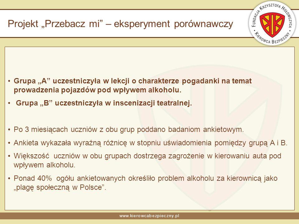 www.kierowcabezpieczny.pl Projekt Przebacz mi – eksperyment porównawczy Grupa A uczestniczyła w lekcji o charakterze pogadanki na temat prowadzenia po