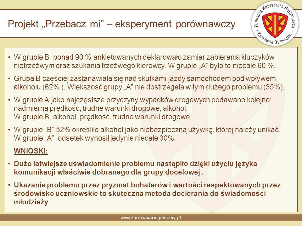 www.kierowcabezpieczny.pl Projekt Przebacz mi – eksperyment porównawczy W grupie B ponad 90 % ankietowanych deklarowało zamiar zabierania kluczyków ni