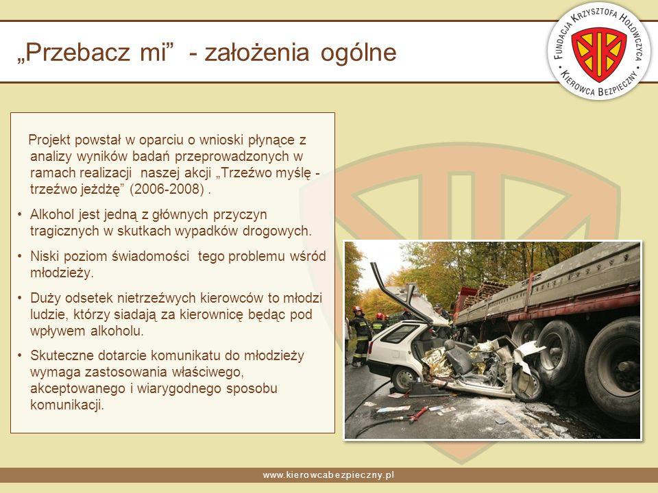 www.kierowcabezpieczny.pl Przebacz mi - założenia ogólne Projekt powstał w oparciu o wnioski płynące z analizy wyników badań przeprowadzonych w ramach