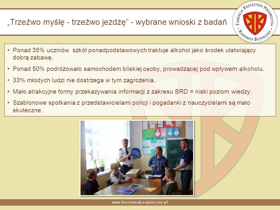 www.kierowcabezpieczny.pl Trzeźwo myślę - trzeźwo jeżdżę - wybrane wnioski z badań Ponad 35% uczniów szkół ponadpodstawowych traktuje alkohol jako śro