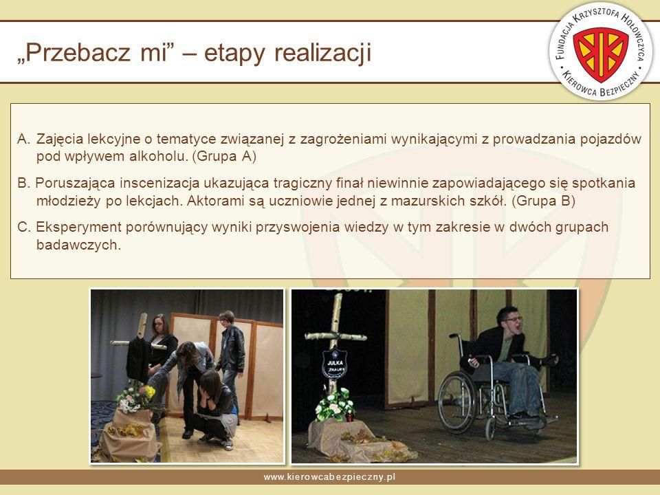 www.kierowcabezpieczny.pl Przebacz mi – mechanizm akcji Osobiste zaangażowanie się uczniów wzmaga zainteresowanie i pomaga w dotarciu do ich świadomości.