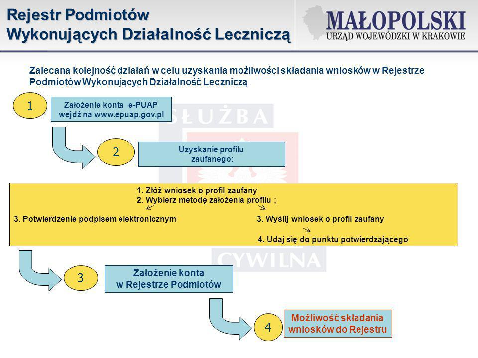 Zakładanie konta w aplikacji i złożenie wniosku Po uruchomieniu Aplikacji dla Podmiotów Leczniczych https://www.rpwdl.csioz.gov.pl/rpm/login/login.jsf, należy kliknąć w link: Jeśli nie masz konta w systemie, załóż je tutaj .