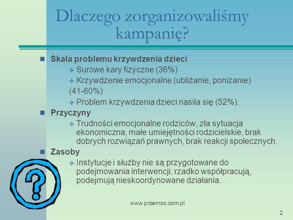 www.przemoc.com.pl 2 Dlaczego zorganizowaliśmy kampanię.