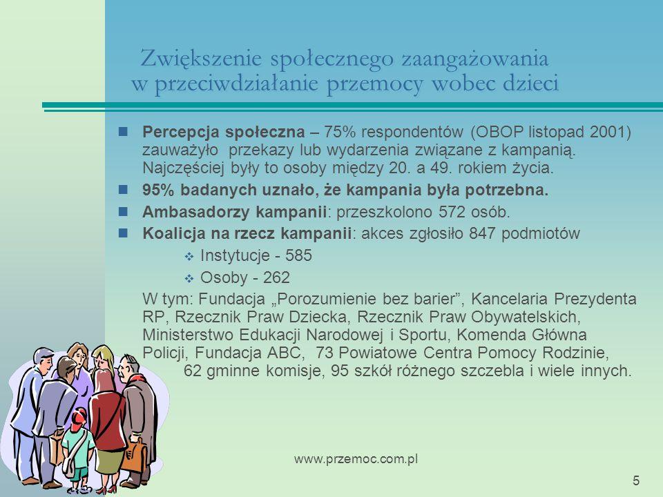 www.przemoc.com.pl 5 Zwiększenie społecznego zaangażowania w przeciwdziałanie przemocy wobec dzieci Percepcja społeczna – 75% respondentów (OBOP listopad 2001) zauważyło przekazy lub wydarzenia związane z kampanią.