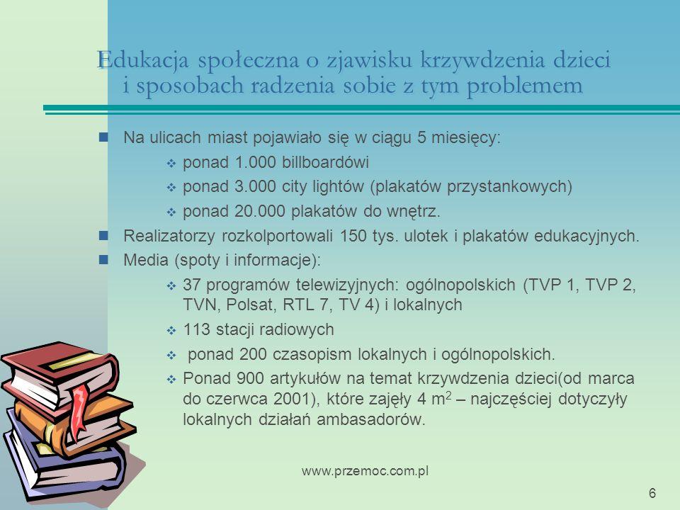 www.przemoc.com.pl 5 Zwiększenie społecznego zaangażowania w przeciwdziałanie przemocy wobec dzieci Percepcja społeczna – 75% respondentów (OBOP listo