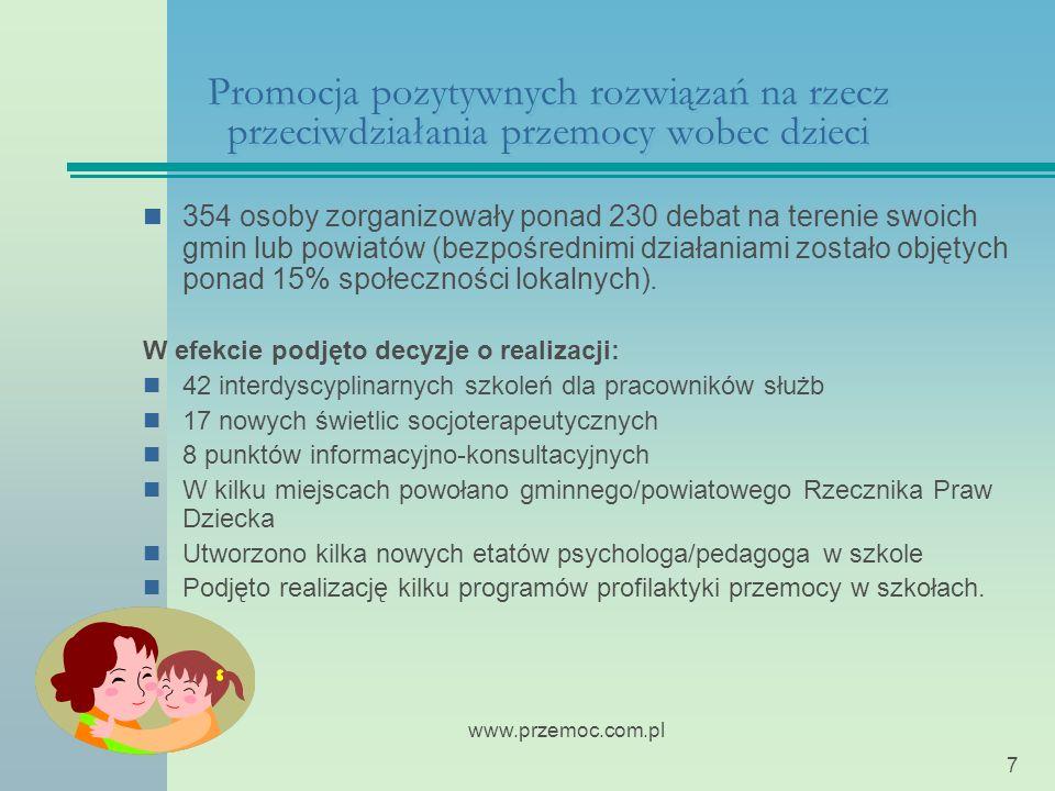 www.przemoc.com.pl 7 Promocja pozytywnych rozwiązań na rzecz przeciwdziałania przemocy wobec dzieci 354 osoby zorganizowały ponad 230 debat na terenie swoich gmin lub powiatów (bezpośrednimi działaniami zostało objętych ponad 15% społeczności lokalnych).