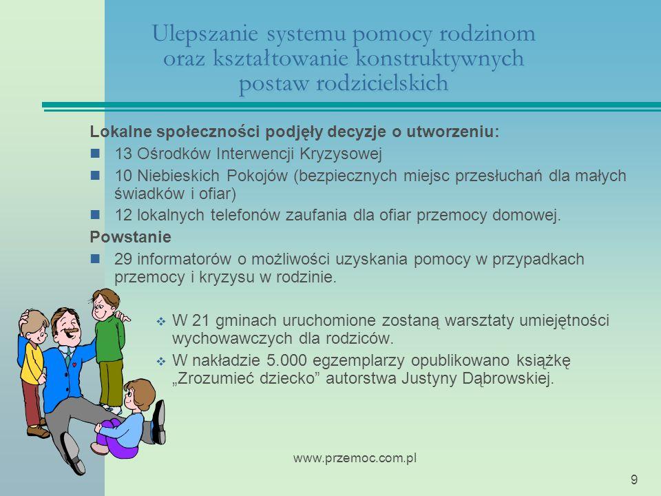 www.przemoc.com.pl 8 Motywowanie społeczności lokalnych i instytucji Powstało: 62 gminne zespoły interdyscyplinarne 22 lokalne koalicje na rzecz zapob