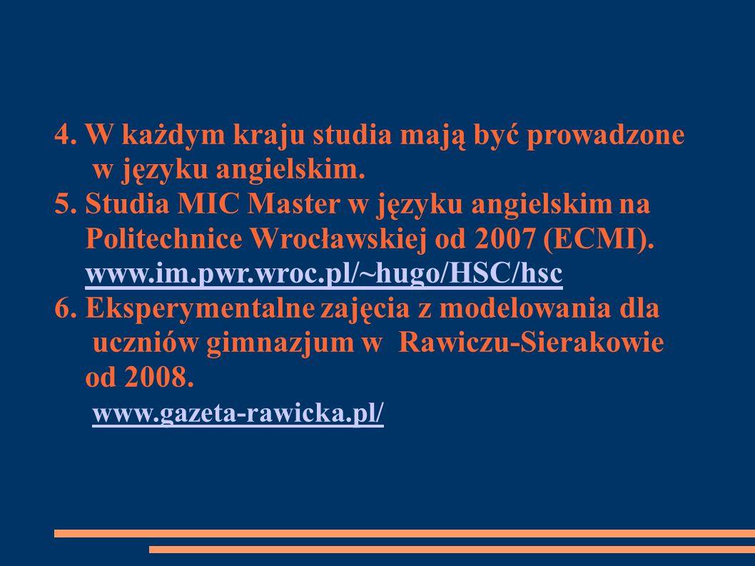 4. W każdym kraju studia mają być prowadzone w języku angielskim. 5. Studia MIC Master w języku angielskim na Politechnice Wrocławskiej od 2007 (ECMI)