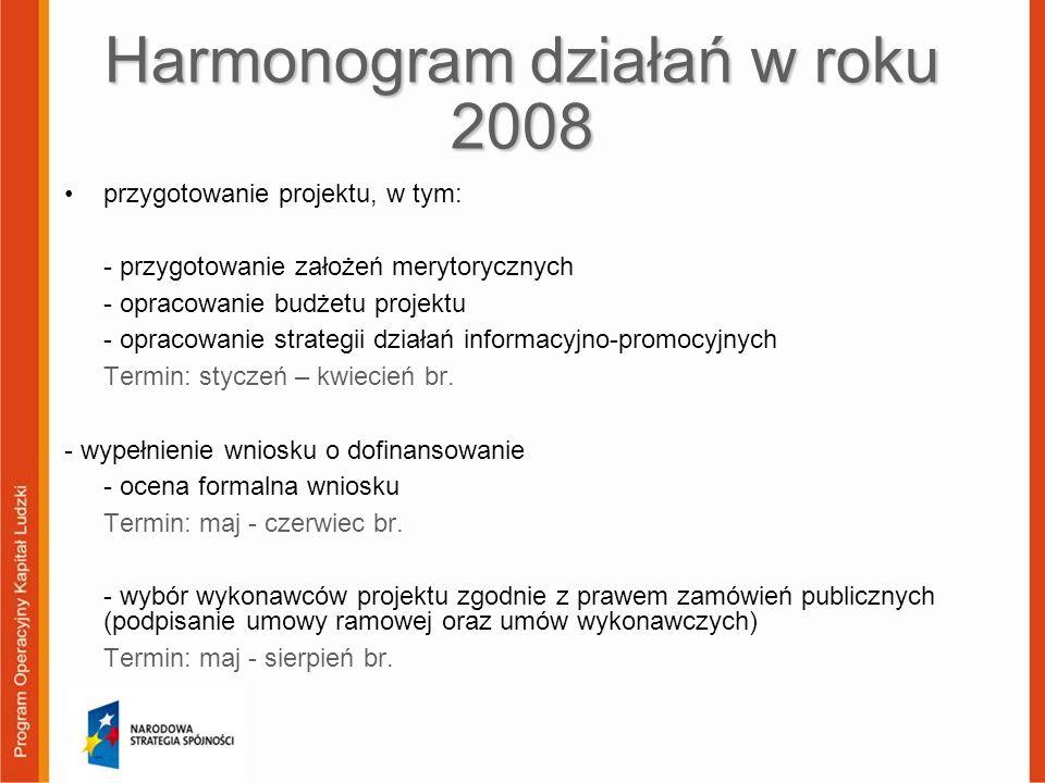 Harmonogram działań w roku 2008 przygotowanie projektu, w tym: - przygotowanie założeń merytorycznych - opracowanie budżetu projektu - opracowanie str