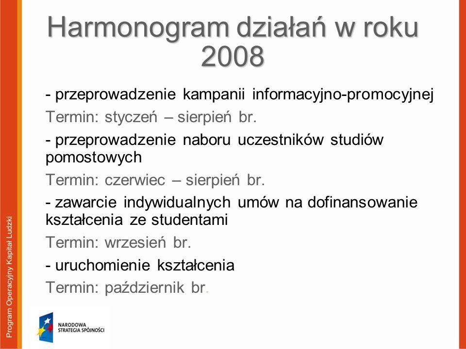 Harmonogram działań w roku 2008 - przeprowadzenie kampanii informacyjno-promocyjnej Termin: styczeń – sierpień br. - przeprowadzenie naboru uczestnikó