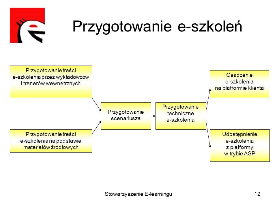 Stowarzyszenie E-learningu12 Przygotowanie e-szkoleń Przygotowanie treści e-szkolenia przez wykładowców i trenerów wewnętrznych Przygotowanie scenariu