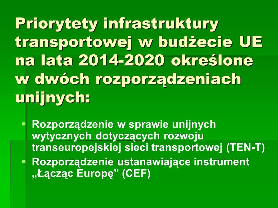 Rozporządzenie TEN-T polityczne cele przyszłej polityki transportowej UE osiągnięcie spójności społecznej, gospodarczej i terytorialnej w UE zazielenienie (niskoemisyjny transport, ochrona środowiska) nacisk na zastosowanie nowych technologii w transporcie (implementacja ERTMS, ITS, RIS, etc.) inwestycje trudniejsze do przeprowadzenia i bardziej kosztowne mapy TEN-T: przyszłe inwestycje podzielone na sieć bazową (termin ukończenia 2030 r.) oraz kompleksową (2050 r.)