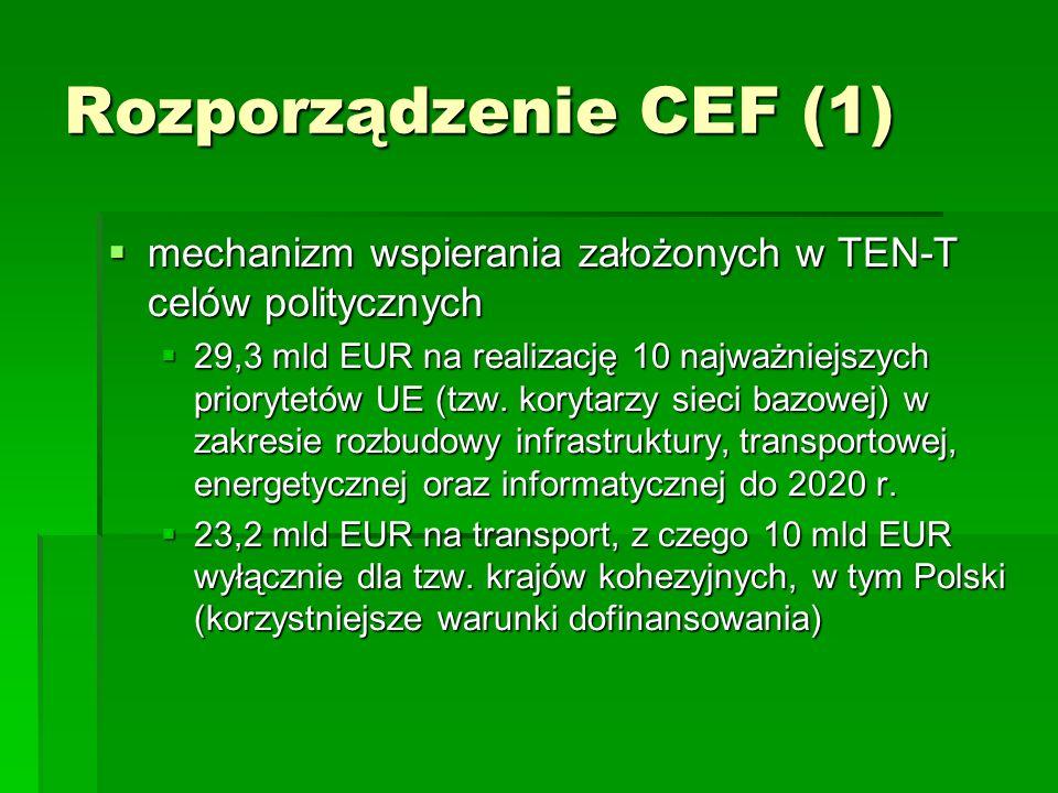 Rozporządzenie CEF (1) mechanizm wspierania założonych w TEN-T celów politycznych mechanizm wspierania założonych w TEN-T celów politycznych 29,3 mld
