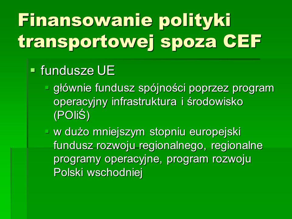 Finansowanie polityki transportowej spoza CEF fundusze UE fundusze UE głównie fundusz spójności poprzez program operacyjny infrastruktura i środowisko