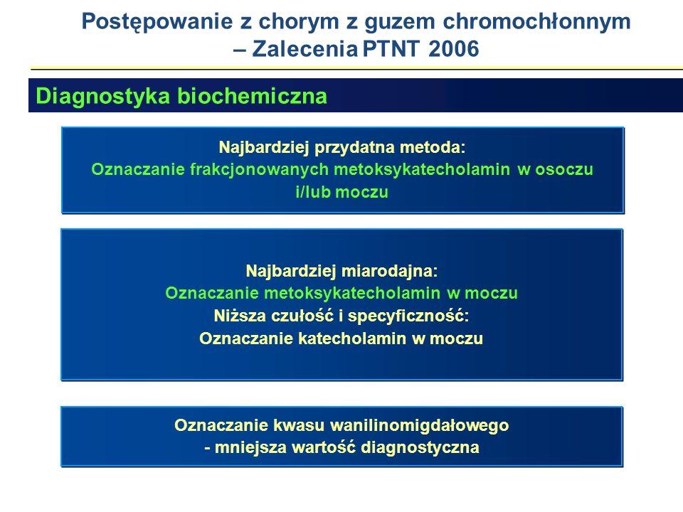 Postępowanie z chorym z guzem chromochłonnym – Zalecenia PTNT 2006 Diagnostyka biochemiczna Najbardziej przydatna metoda: Oznaczanie frakcjonowanych m