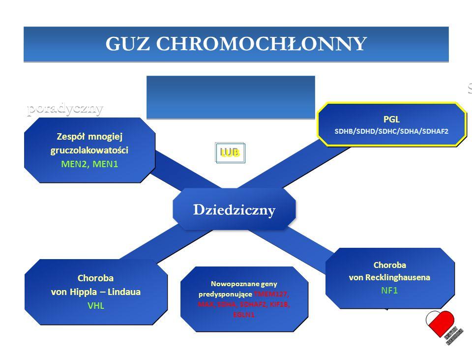GUZ CHROMOCHŁONNY S poradyczny LUB Nowopoznane geny predysponujące TMEM127, MAX, SDHA, SDHAF2, KIF1B, EGLN1 Nowopoznane geny predysponujące TMEM127, M