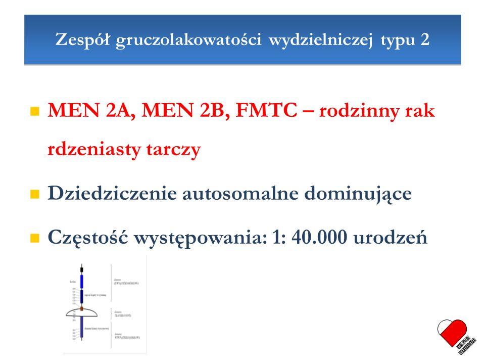 Zespół gruczolakowatości wydzielniczej typu 2 MEN 2A, MEN 2B, FMTC – rodzinny rak rdzeniasty tarczy Dziedziczenie autosomalne dominujące Częstość wyst