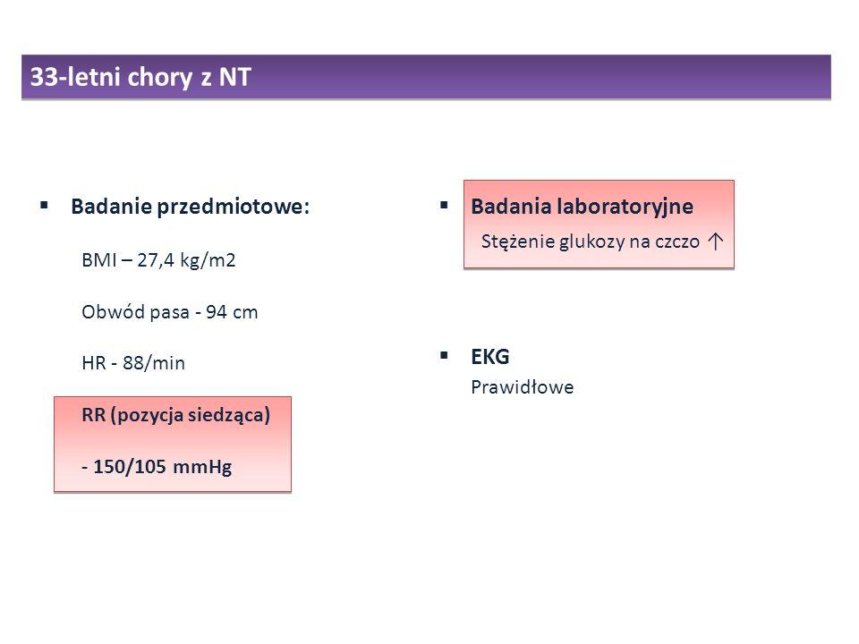 Badanie przedmiotowe: BMI – 27,4 kg/m2 Obwód pasa - 94 cm HR - 88/min RR (pozycja siedząca) - 150/105 mmHg Badania laboratoryjne Stężenie glukozy na c