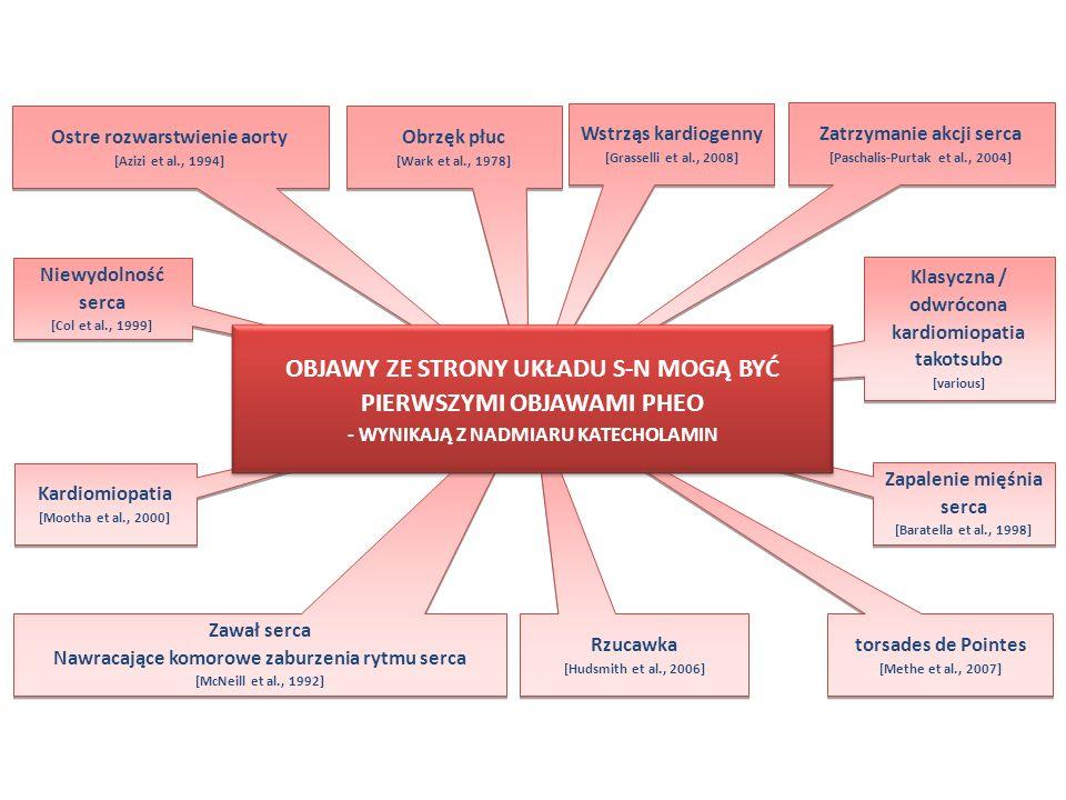 Wydalanie metoksykatecholamin z moczem: 8538, 9345, 9761 µg/24h (norma <1000) Stężenie metoksykatecholamin we krwi: - normetanefryna – 3283 pg/mL (norma <112) - metanefryna – 25 pg/ml (norma <61) USG jamy brzusznej: 3 guzy w obrębie jamy brzusznej Modyfikacja leczenia: - dołączono alfa-adrenolityk, następnie beta-adrenolityk 33-letni chory z NT