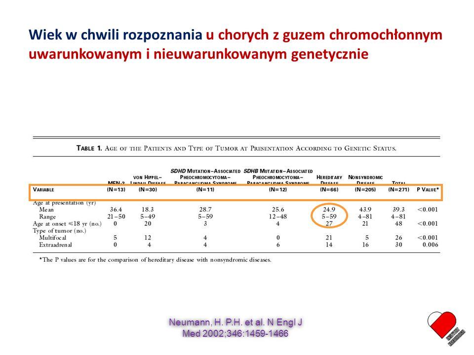 Wiek w chwili rozpoznania u chorych z guzem chromochłonnym uwarunkowanym i nieuwarunkowanym genetycznie Neumann, H. P.H. et al. N Engl J Med 2002;346: