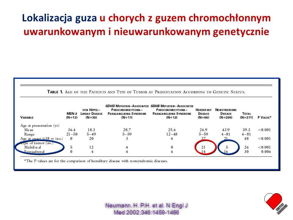 Lokalizacja guza u chorych z guzem chromochłonnym uwarunkowanym i nieuwarunkowanym genetycznie Neumann, H. P.H. et al. N Engl J Med 2002;346:1459-1466