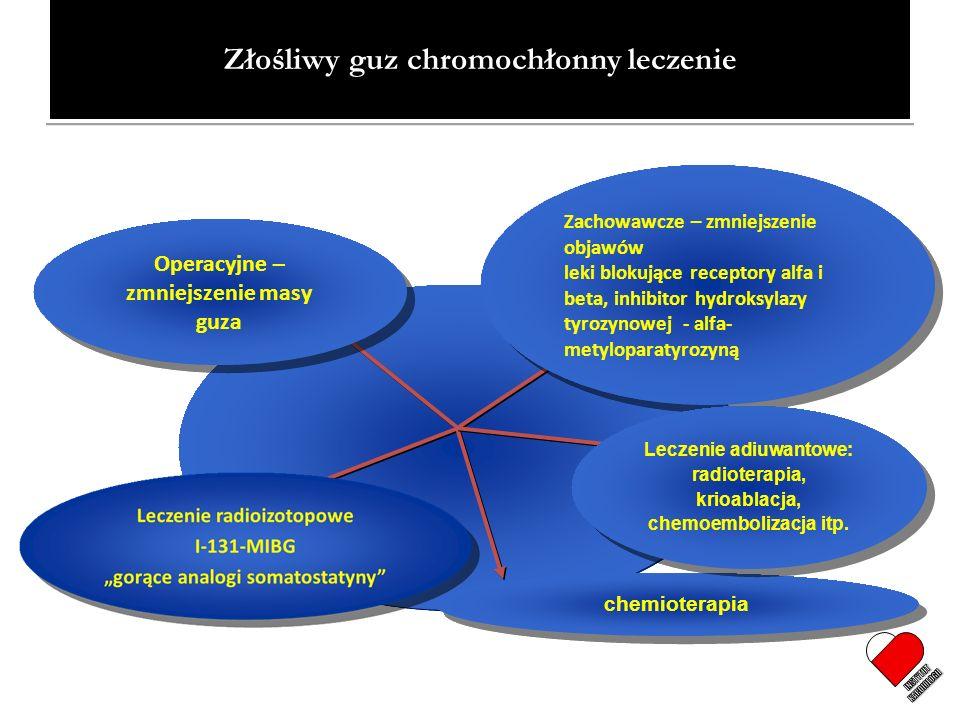 Złośliwy guz chromochłonny leczenie Operacyjne – zmniejszenie masy guza Zachowawcze – zmniejszenie objawów leki blokujące receptory alfa i beta, inhib