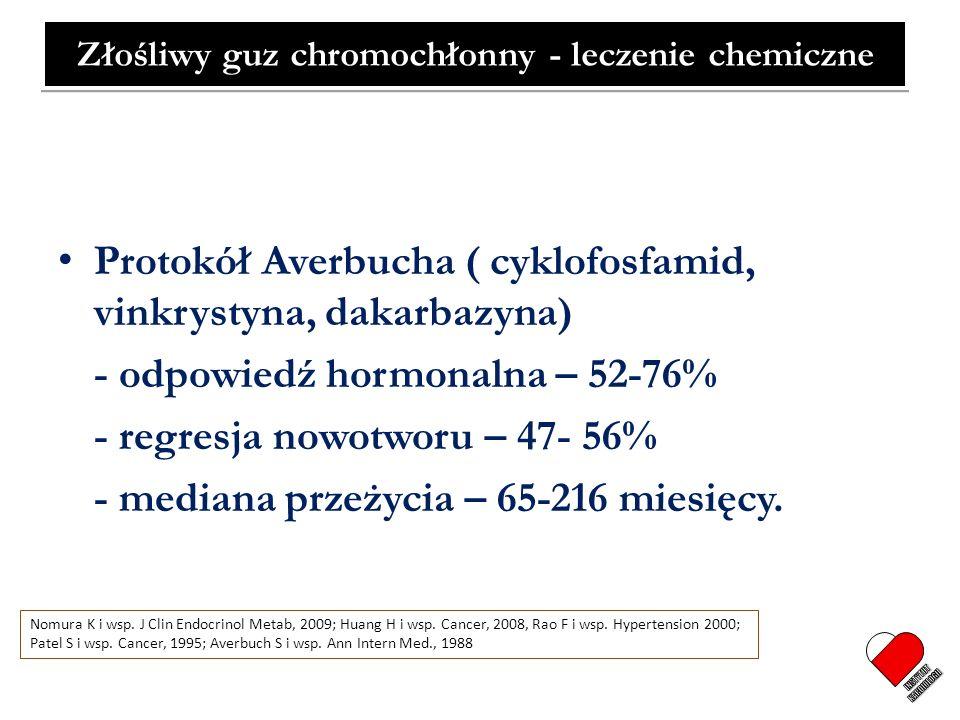 Złośliwy guz chromochłonny - leczenie chemiczne Protokół Averbucha ( cyklofosfamid, vinkrystyna, dakarbazyna) - odpowiedź hormonalna – 52-76% - regres