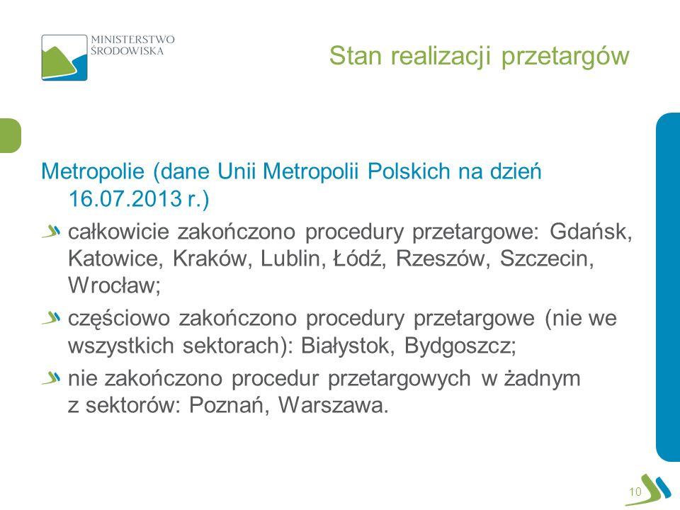 Stan realizacji przetargów Metropolie (dane Unii Metropolii Polskich na dzień 16.07.2013 r.) całkowicie zakończono procedury przetargowe: Gdańsk, Kato