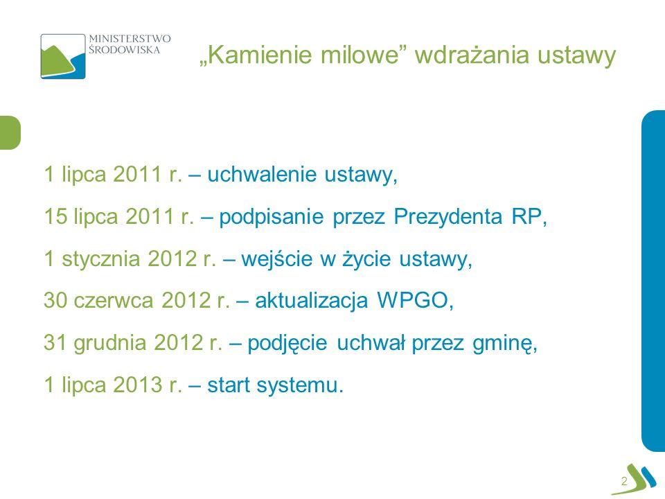 Kamienie milowe wdrażania ustawy 1 lipca 2011 r. – uchwalenie ustawy, 15 lipca 2011 r. – podpisanie przez Prezydenta RP, 1 stycznia 2012 r. – wejście